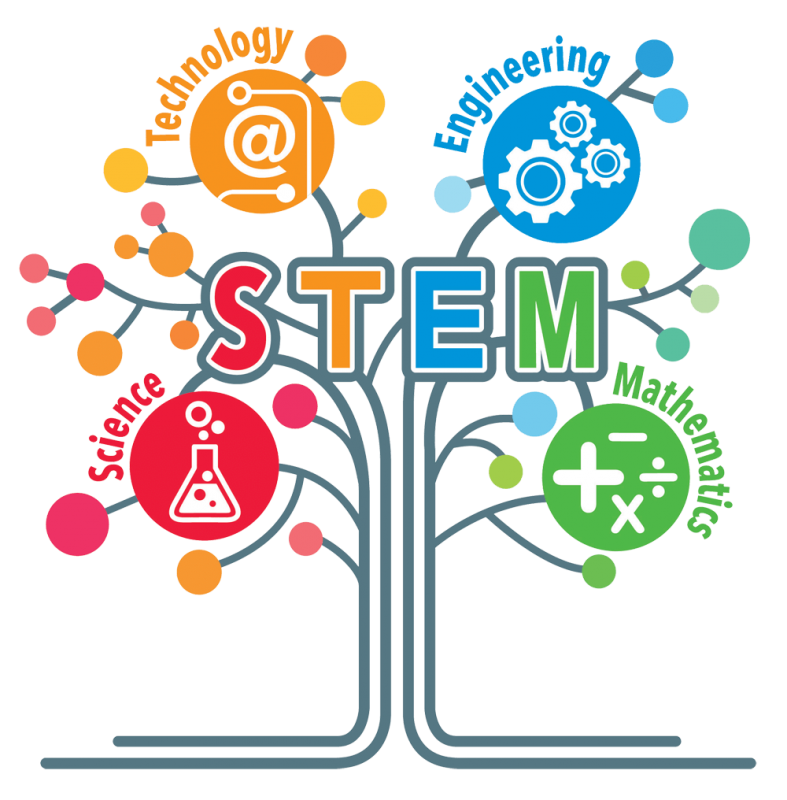 Kế hoạch ngày hội SÁCH & STEM năm học 2020 - 2021