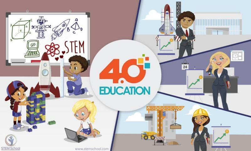 Giáo dục 4.0